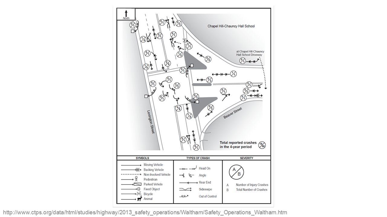 http://www.ctps.org/data/html/studies/highway/2013_safety_operations/Waltham/Safety_Operations_Waltham.htm