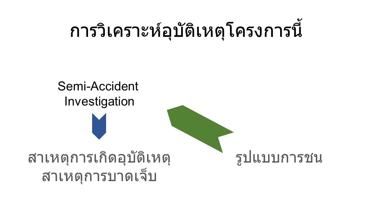 Semi-Accident Investigation สาเหตุการเกิดอุบัติเหตุ สาเหตุการบาดเจ็บ รูปแบบการชน การวิเคราะห์อุบัติเหตุโครงการนี้