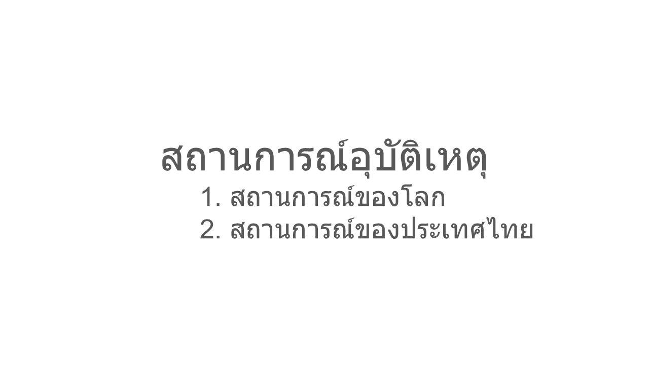 สถานการณ์อุบัติเหตุ 1. สถานการณ์ของโลก 2. สถานการณ์ของประเทศไทย