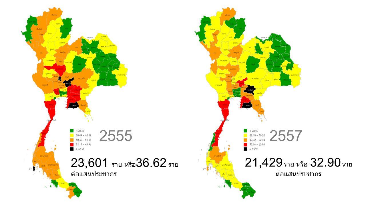 25552557 23,601 ราย หรือ 36.62 ราย ต่อแสนประชากร 21,429 ราย หรือ 32.90 ราย ต่อแสนประชากร
