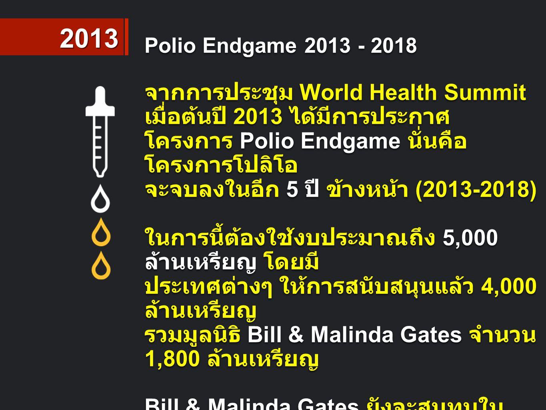 Polio Endgame 2013 - 2018 จากการประชุม World Health Summit เมื่อต้นปี 2013 ได้มีการประกาศ โครงการ Polio Endgame นั่นคือ โครงการโปลิโอ จะจบลงในอีก 5 ปี ข้างหน้า (2013-2018) ในการนี้ต้องใช้งบประมาณถึง 5,000 ล้านเหรียญ โดยมี ประเทศต่างๆ ให้การสนับสนุนแล้ว 4,000 ล้านเหรียญ รวมมูลนิธิ Bill & Malinda Gates จำนวน 1,800 ล้านเหรียญ Bill & Malinda Gates ยังจะสมทบใน อัตรา 2:1 ที่ โรตารี ได้รับการบริจาคไม่เกิน 35 ล้านเหรียญ ต่อปี เป็นเวลา 5 ปี เงินบริจาคจากโรตารี 1 เหรียญ จะได้ เพิ่มเป็น 3 เหรียญ Polio Endgame 2013 - 2018 จากการประชุม World Health Summit เมื่อต้นปี 2013 ได้มีการประกาศ โครงการ Polio Endgame นั่นคือ โครงการโปลิโอ จะจบลงในอีก 5 ปี ข้างหน้า (2013-2018) ในการนี้ต้องใช้งบประมาณถึง 5,000 ล้านเหรียญ โดยมี ประเทศต่างๆ ให้การสนับสนุนแล้ว 4,000 ล้านเหรียญ รวมมูลนิธิ Bill & Malinda Gates จำนวน 1,800 ล้านเหรียญ Bill & Malinda Gates ยังจะสมทบใน อัตรา 2:1 ที่ โรตารี ได้รับการบริจาคไม่เกิน 35 ล้านเหรียญ ต่อปี เป็นเวลา 5 ปี เงินบริจาคจากโรตารี 1 เหรียญ จะได้ เพิ่มเป็น 3 เหรียญ 2013