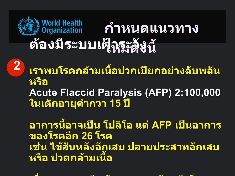 กำหนดแนวทาง ใหม่ดังนี้ ต้องมีระบบเฝ้าระวัง เราพบโรคกล้ามเนื้อปวกเปียกอย่างฉับพลัน หรือ Acute Flaccid Paralysis (AFP) 2:100,000 ในเด็กอายุต่ำกวา 15 ปี อาการนี้อาจเป็น โปลิโอ แต่ AFP เป็นอาการ ของโรคอีก 26 โรค เช่น ไข้สันหลังอักเสบ ปลายประสาทอักเสบ หรือ ปวดกล้ามเนื้อ เมื่อพบ AFP ต้องรีบรายงานเจ้าหน้าที่ สาธารณสุข เก็บอุจจาระส่งตรวจ ว่าเป็นโปลิโอหรือไม่ โดยไม่ต้องรอผล ส่งทีม หยอดวัคซีนให้แก่เด็กต่ำกว่า 15 ปี ในรัศมี 2-3 กม.