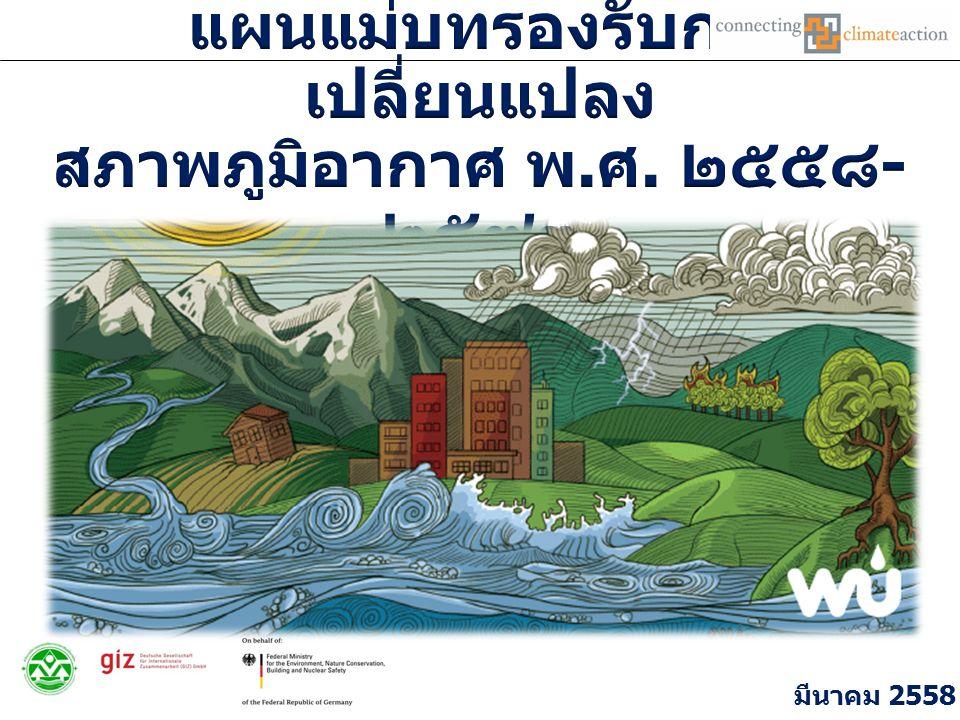 แผนปฏิบัติการ เพื่อรองรับการ เปลี่ยนแปลง สภาพ ภูมิอากาศ ระดับ เทศบาล แผนผังความเชื่อมโยงแผนฯ แผนพัฒนาเศรษฐกิจและสังคมแห่งชาติ ฉบับ ที่ 11 ( พ.