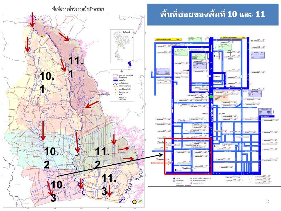 12 10. 1 10. 2 10. 3 11. 1 11. 2 11. 3 พื้นที่ย่อยของพื้นที่ 10 และ 11
