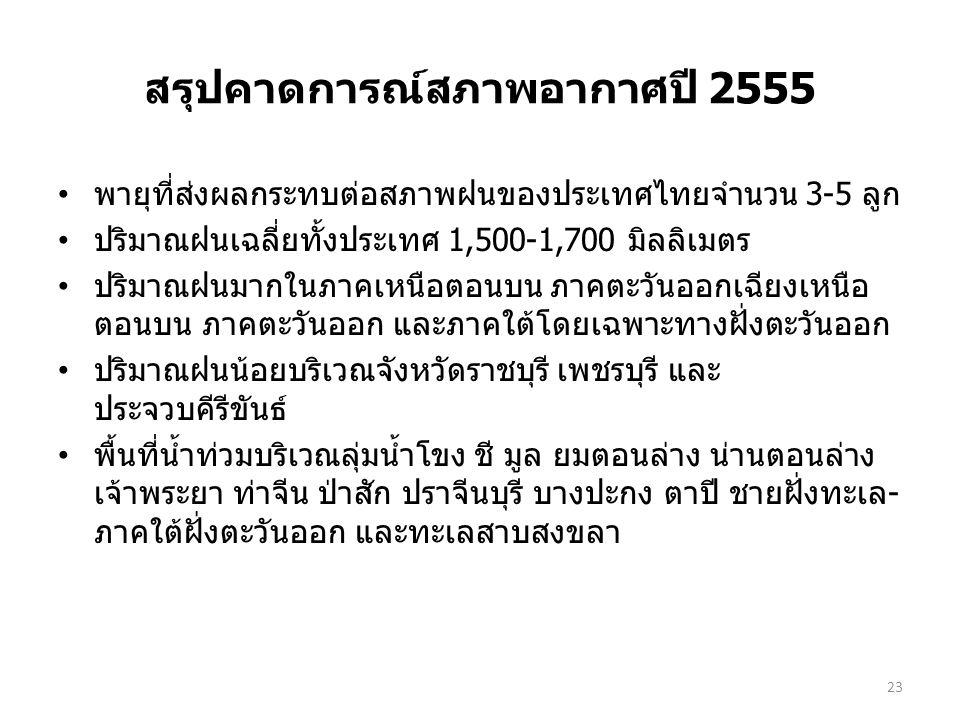 สรุปคาดการณ์สภาพอากาศปี 2555 พายุที่ส่งผลกระทบต่อสภาพฝนของประเทศไทยจำนวน 3-5 ลูก ปริมาณฝนเฉลี่ยทั้งประเทศ 1,500-1,700 มิลลิเมตร ปริมาณฝนมากในภาคเหนือตอนบน ภาคตะวันออกเฉียงเหนือ ตอนบน ภาคตะวันออก และภาคใต้โดยเฉพาะทางฝั่งตะวันออก ปริมาณฝนน้อยบริเวณจังหวัดราชบุรี เพชรบุรี และ ประจวบคีรีขันธ์ พื้นที่น้ำท่วมบริเวณลุ่มน้ำโขง ชี มูล ยมตอนล่าง น่านตอนล่าง เจ้าพระยา ท่าจีน ป่าสัก ปราจีนบุรี บางปะกง ตาปี ชายฝั่งทะเล- ภาคใต้ฝั่งตะวันออก และทะเลสาบสงขลา 23
