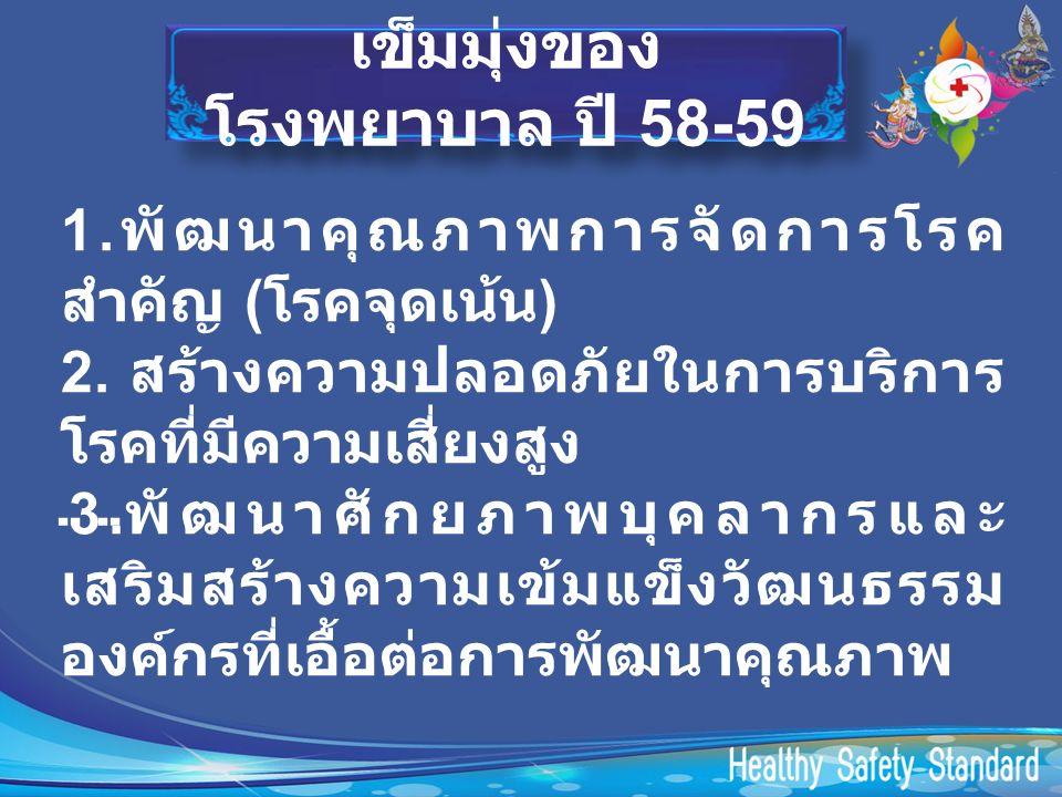 เข็มมุ่งของ โรงพยาบาล ปี 58-59 1.พัฒนาคุณภาพการจัดการโรค สำคัญ ( โรคจุดเน้น ) 2.