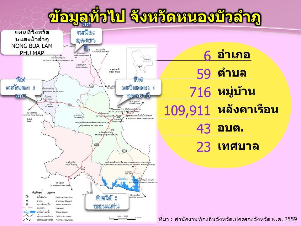อำเภอ ตำบล หมู่บ้าน หลังคาเรือน อบต. เทศบาล 6 59 716 109,911 43 23 แผนที่จังหวัด หนองบัวลำภู NONG BUA LAM PHU MAP แผนที่จังหวัด หนองบัวลำภู NONG BUA L