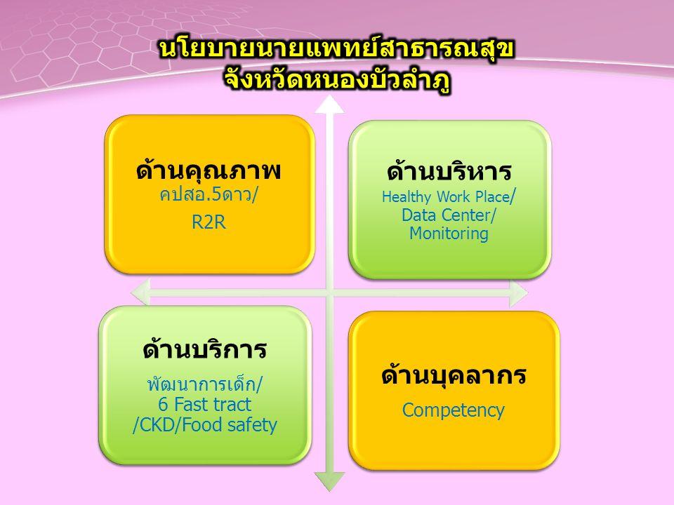 บริการ ส่งเสริมป้องกัน สนับสนุน 1.คณะกรรมการพัฒนา ระบบบริการทาง การแพทย์ และการส่งต่อ 2.