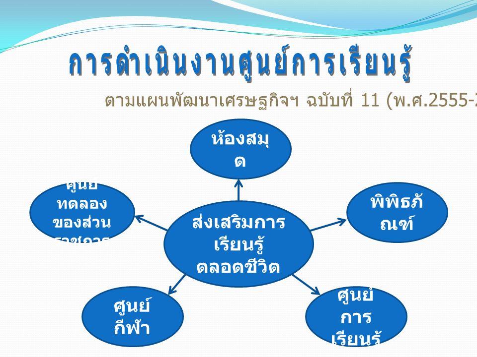 ตามแผนพัฒนาเศรษฐกิจฯ ฉบับที่ 11 ( พ.