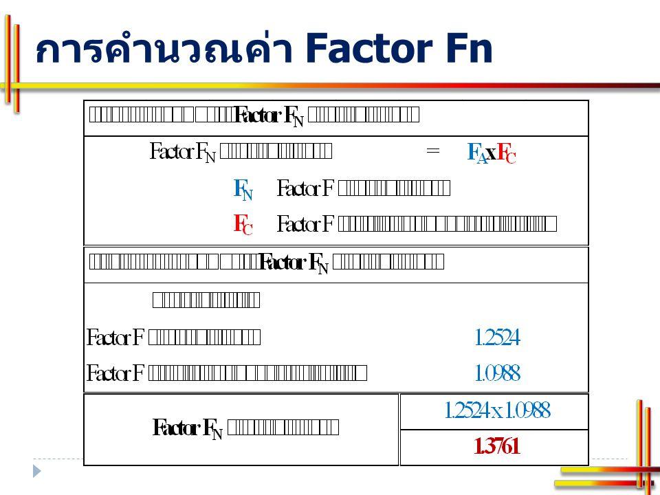 การคำนวณค่า Factor Fn