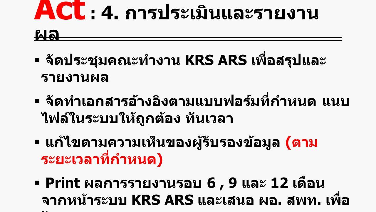 จัดประชุมคณะทำงาน KRS ARS เพื่อสรุปและ รายงานผล  จัดทำเอกสารอ้างอิงตามแบบฟอร์มที่กำหนด แนบ ไฟล์ในระบบให้ถูกต้อง ทันเวลา  แก้ไขตามความเห็นของผู้รับรองข้อมูล ( ตาม ระยะเวลาที่กำหนด )  Print ผลการรายงานรอบ 6, 9 และ 12 เดือน จากหน้าระบบ KRS ARS และเสนอ ผอ.