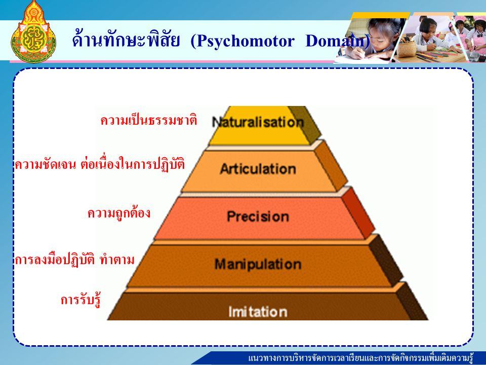 แนวทางการบริหารจัดการเวลาเรียนและการจัดกิจกรรมเพิ่มเติมความรู้ ด้านทักษะพิสัย (Psychomotor Domain) การรับรู้ การลงมือปฏิบัติ ทำตาม ความถูกต้อง ความชัดเจน ต่อเนื่องในการปฏิบัติ ความเป็นธรรมชาติ