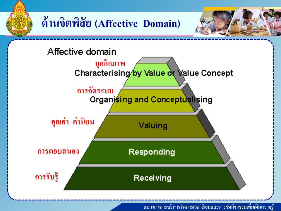 แนวทางการบริหารจัดการเวลาเรียนและการจัดกิจกรรมเพิ่มเติมความรู้ ด้านจิตพิสัย (Affective Domain) การรับรู้ (Recive) ตั้งใจ สนใจในสิ่งเร้า การตอบสนอง (Respond) มีส่วนร่วมในกิจกรรมที่จัดขึ้น คุณค่า ค่านิยม (Value) รู้สึกซาบซึ้งยินดี และมีเจตคติที่ดีต่อสิ่งนั้น การจัดระบบ (Organize) เห็นความแตกต่างในคุณค่า, แก้ไขความขัดแย้ง สร้างปรัชญาหรือเป้าหมายให้กับตนเอง บุคลิกภาพ (Characterize) ทำให้เป็นคุณลักษณะหนึ่งของชีวิต