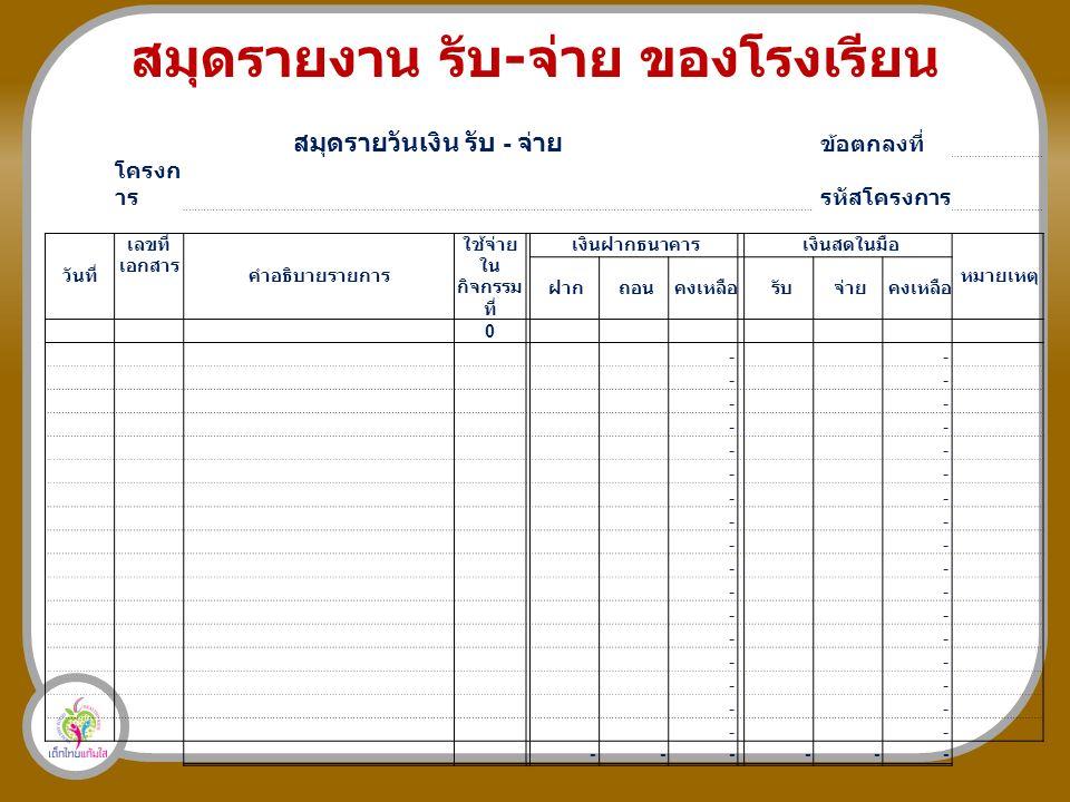 สมุดรายงาน รับ-จ่าย ของโรงเรียน สมุดรายวันเงิน รับ - จ่าย ข้อตกลงที่ โครงก าร รหัสโครงการ วันที่ เลขที่ เอกสาร คำอธิบายรายการ ใช้จ่าย ใน กิจกรรม ที่ เงินฝากธนาคาร เงินสดในมือ หมายเหตุ ฝาก ถอน คงเหลือ รับ จ่าย คงเหลือ 0 - - - - - - - - - - - - - - - - - - - - - - - - - - - - - - - - - - - - - - - -