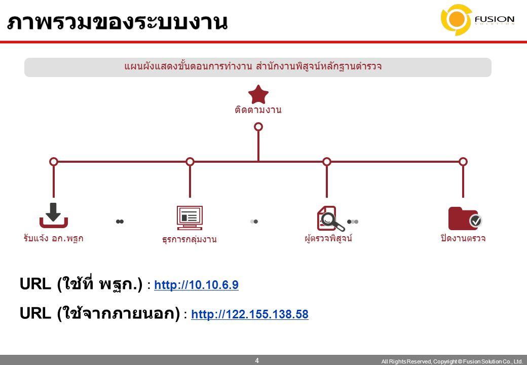 All Rights Reserved, Copyright © Fusion Solution Co., Ltd. 4 ภาพรวมของระบบงาน URL ( ใช้ที่ พฐก.) : http://10.10.6.9http://10.10.6.9 URL ( ใช้จากภายนอก