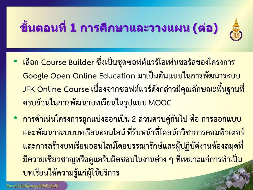 ขั้นตอนที่ 1 การศึกษาและวางแผน (ต่อ) เลือก Course Builder ซึ่งเป็นชุดซอฟต์แวร์โอเพ่นซอร์สของโครงการ Google Open Online Education มาเป็นต้นแบบในการพัฒนาระบบ JFK Online Course เนื่องจากซอฟต์แวร์ดังกล่าวมีคุณลักษณะพื้นฐานที่ ครบถ้วนในการพัฒนาบทเรียนในรูปแบบ MOOC การดำเนินโครงการถูกแบ่งออกเป็น 2 ส่วนควบคู่กันไป คือ การออกแบบ และพัฒนาระบบบทเรียนออนไลน์ ที่รับหน้าที่โดยนักวิชาการคอมพิวเตอร์ และการสร้างบทเรียนออนไลน์โดยบรรณารักษ์และผู้ปฏิบัติงานห้องสมุดที่ มีความเชี่ยวชาญหรือดูแลรับผิดชอบในงานต่าง ๆ ที่เหมาะแก่การทำเป็น บทเรียนให้ความรู้แก่ผู้ใช้บริการ