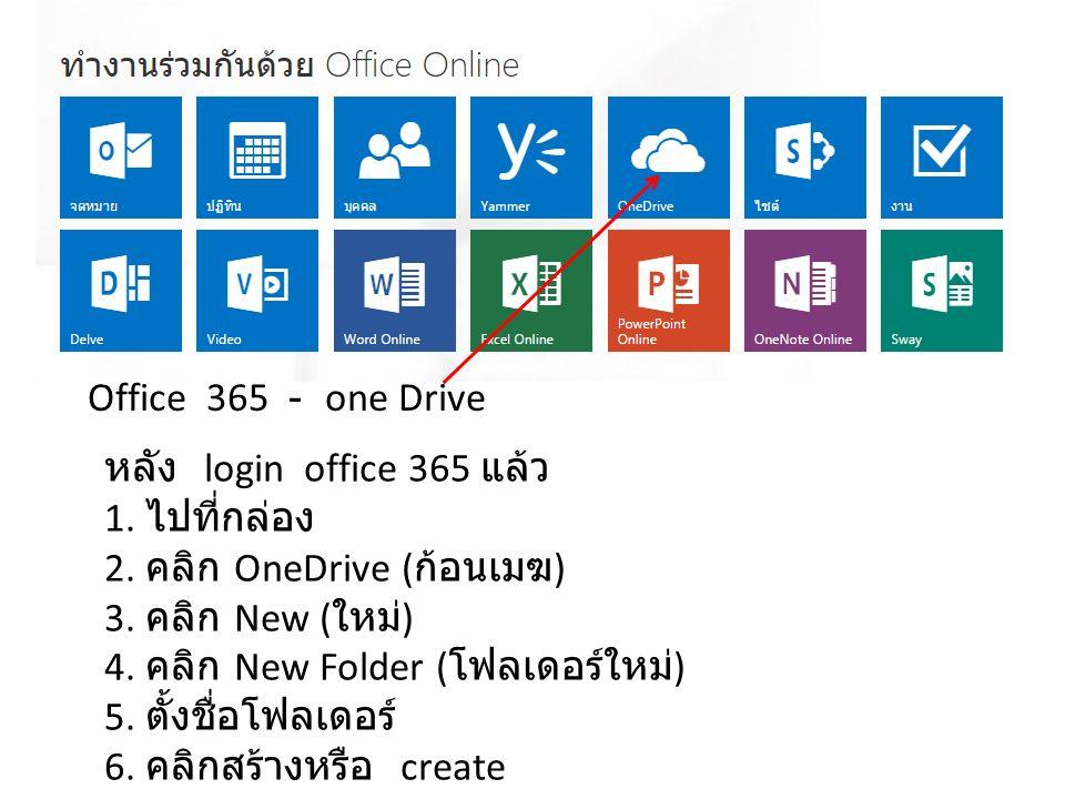 Office 365 - one Drive หลัง login office 365 แล้ว 1. ไปที่กล่อง 2. คลิก OneDrive ( ก้อนเมฆ ) 3. คลิก New ( ใหม่ ) 4. คลิก New Folder ( โฟลเดอร์ใหม่ )
