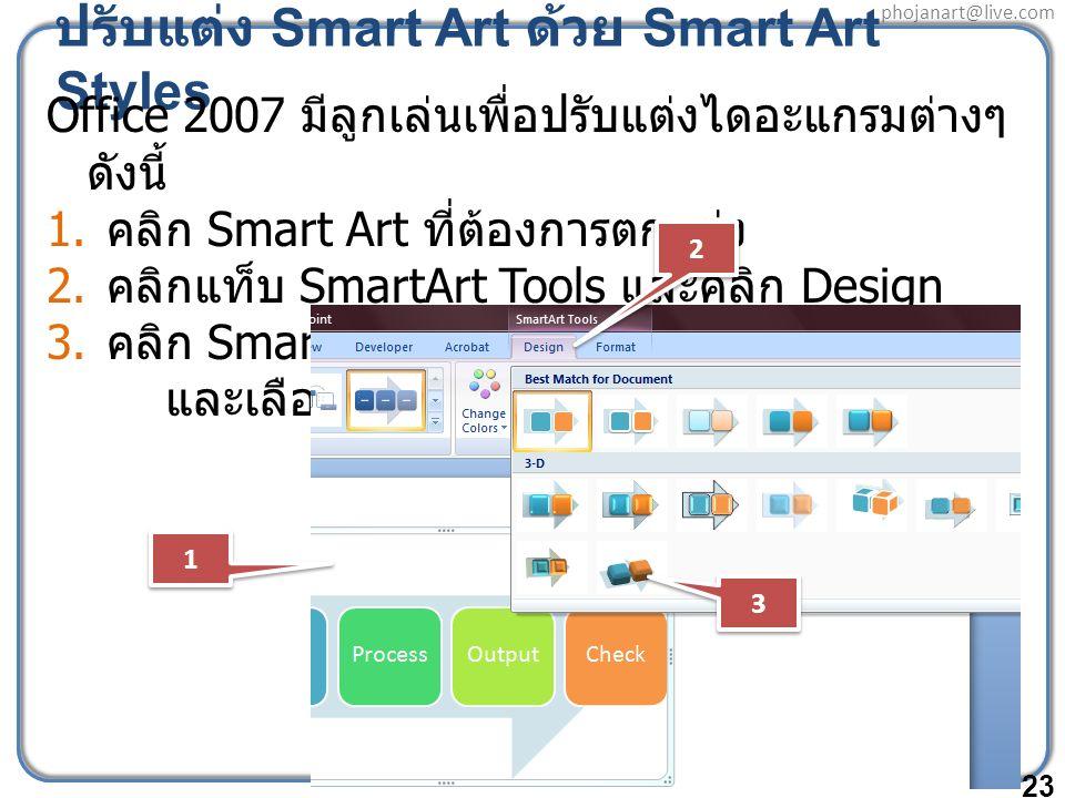 phojanart@live.com ปรับแต่ง Smart Art ด้วย Smart Art Styles Office 2007 มีลูกเล่นเพื่อปรับแต่งไดอะแกรมต่างๆ ดังนี้ 1. คลิก Smart Art ที่ต้องการตกแต่ง