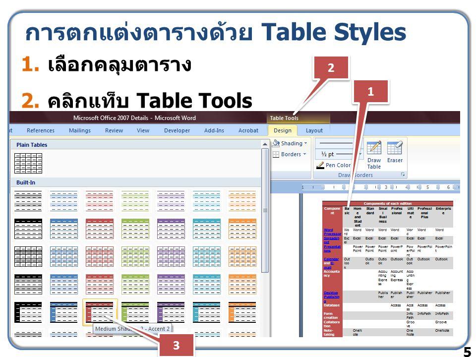 การตกแต่งตารางด้วย Table Styles 1. เลือกคลุมตาราง 2. คลิกแท็บ Table Tools 3. คลิกเลือกแบบตารางใน Table Style 5 1 1 2 2 3 3