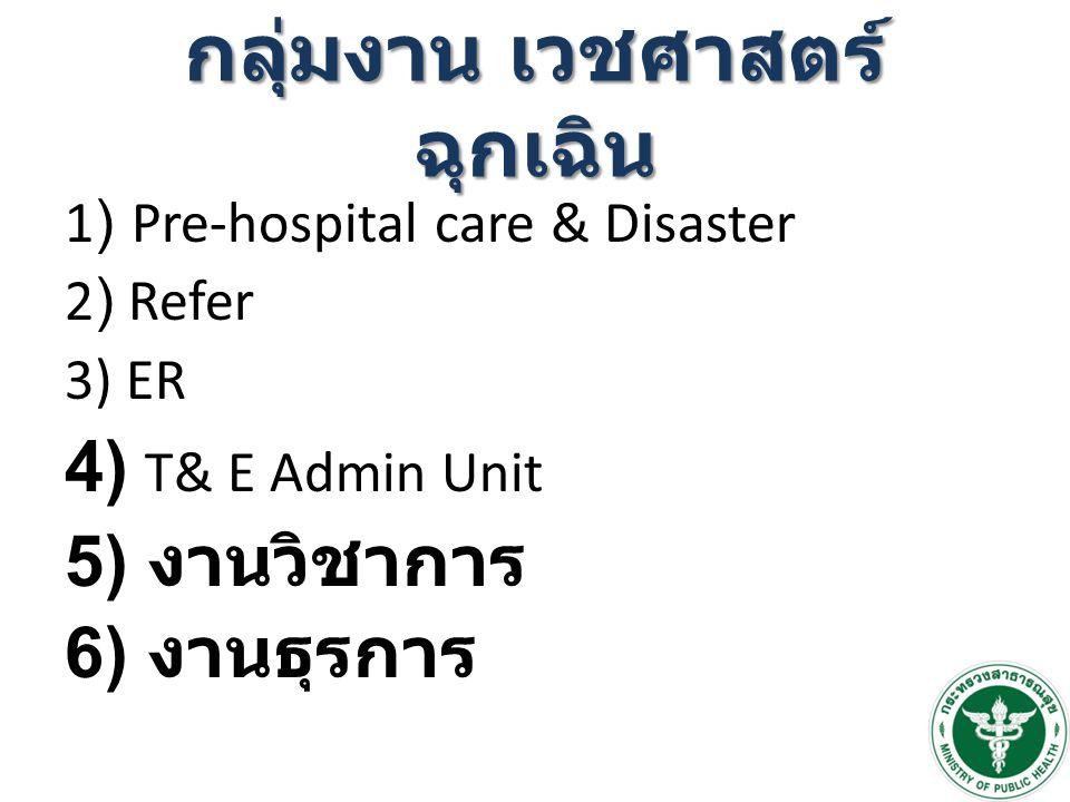 กลุ่มงาน เวชศาสตร์ ฉุกเฉิน 1) Pre-hospital care & Disaster 2) Refer 3) ER 4) T& E Admin Unit 5) งานวิชาการ 6) งานธุรการ