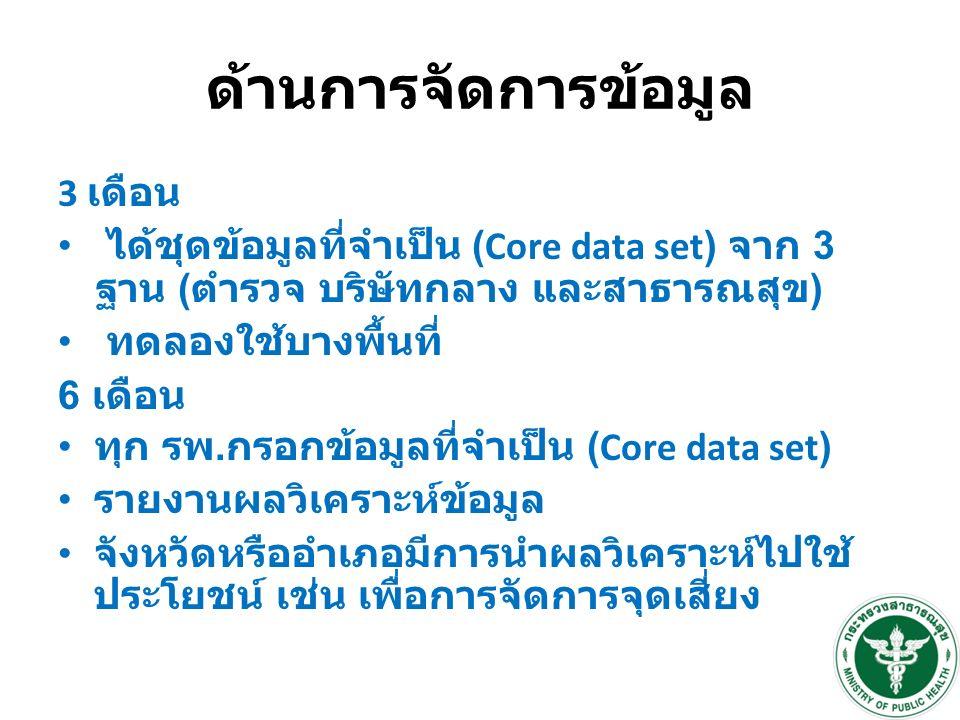 ด้านการจัดการข้อมูล 3 เดือน ได้ชุดข้อมูลที่จำเป็น (Core data set) จาก 3 ฐาน ( ตำรวจ บริษัทกลาง และสาธารณสุข ) ทดลองใช้บางพื้นที่ 6 เดือน ทุก รพ.