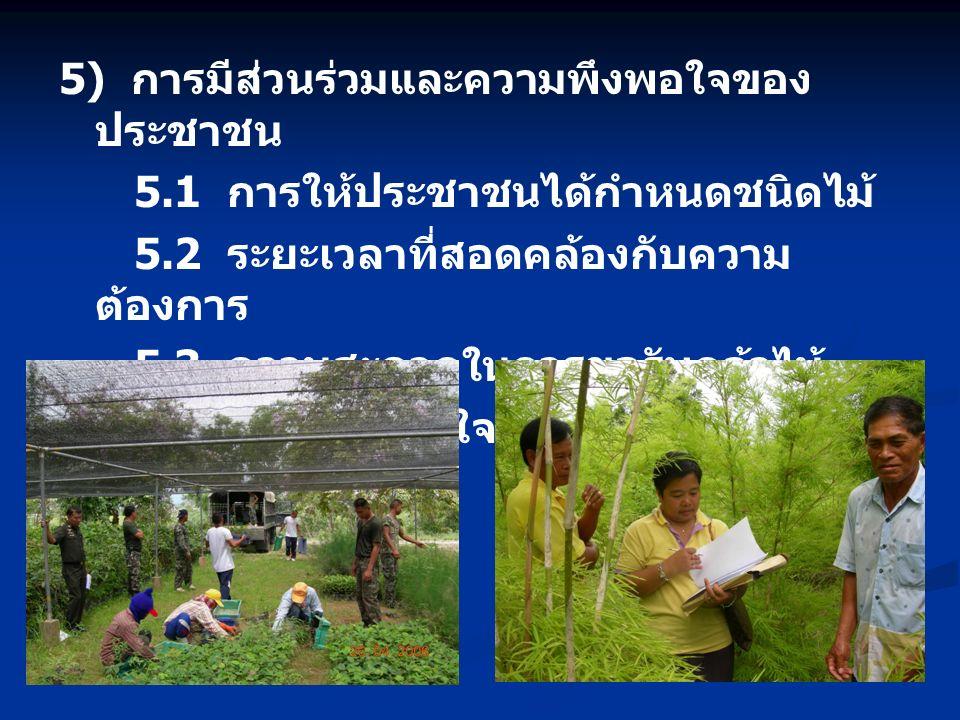 5) การมีส่วนร่วมและความพึงพอใจของ ประชาชน 5.1 การให้ประชาชนได้กำหนดชนิดไม้ 5.2 ระยะเวลาที่สอดคล้องกับความ ต้องการ 5.3 ความสะดวกในการขอรับกล้าไม้ 5.4 ความพึงพอใจของประชาชน