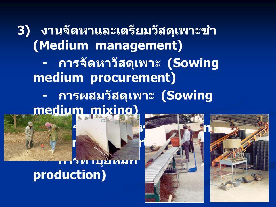 3) งานจัดหาและเตรียมวัสดุเพาะชำ (Medium management) - การจัดหาวัสดุเพาะ (Sowing medium procurement) - การผสมวัสดุเพาะ (Sowing medium mixing) - การขนส่งวัสดุเพาะ (Sowing medium transportation) - การทำปุ๋ยหมัก (Compost production)