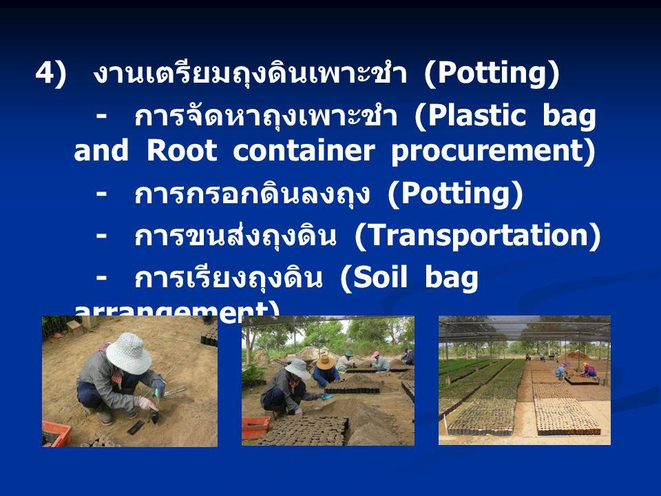 4) งานเตรียมถุงดินเพาะชำ (Potting) - การจัดหาถุงเพาะชำ (Plastic bag and Root container procurement) - การกรอกดินลงถุง (Potting) - การขนส่งถุงดิน (Transportation) - การเรียงถุงดิน (Soil bag arrangement)