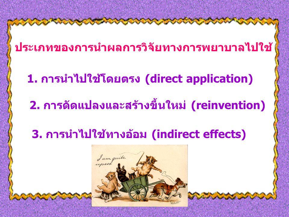 ประเภทของการนำผลการวิจัยทางการพยาบาลไปใช้ 1. การนำไปใช้โดยตรง (direct application) 2.