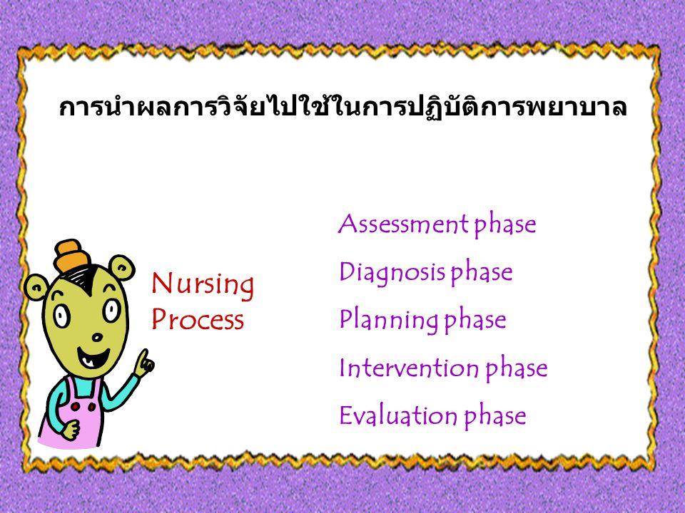 การนำผลการวิจัยไปใช้ในการปฏิบัติการพยาบาล Nursing Process Assessment phase Diagnosis phase Planning phase Intervention phase Evaluation phase