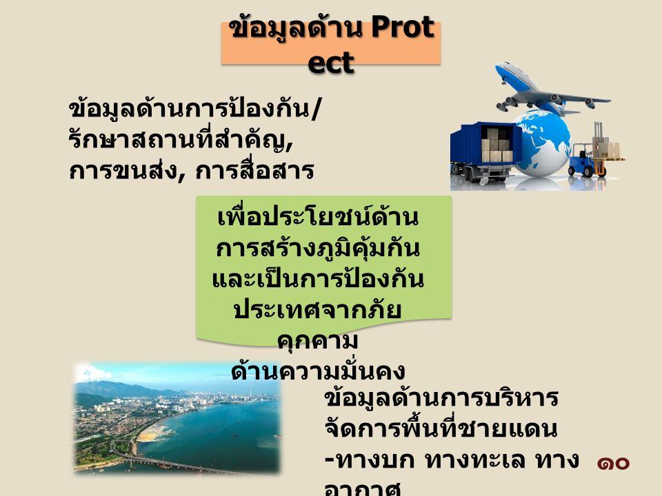 ข้อมูลด้าน Prot ect ข้อมูลด้านการบริหาร จัดการพื้นที่ชายแดน - ทางบก ทางทะเล ทาง อากาศ ข้อมูลด้านการป้องกัน / รักษาสถานที่สำคัญ, การขนส่ง, การสื่อสาร เ