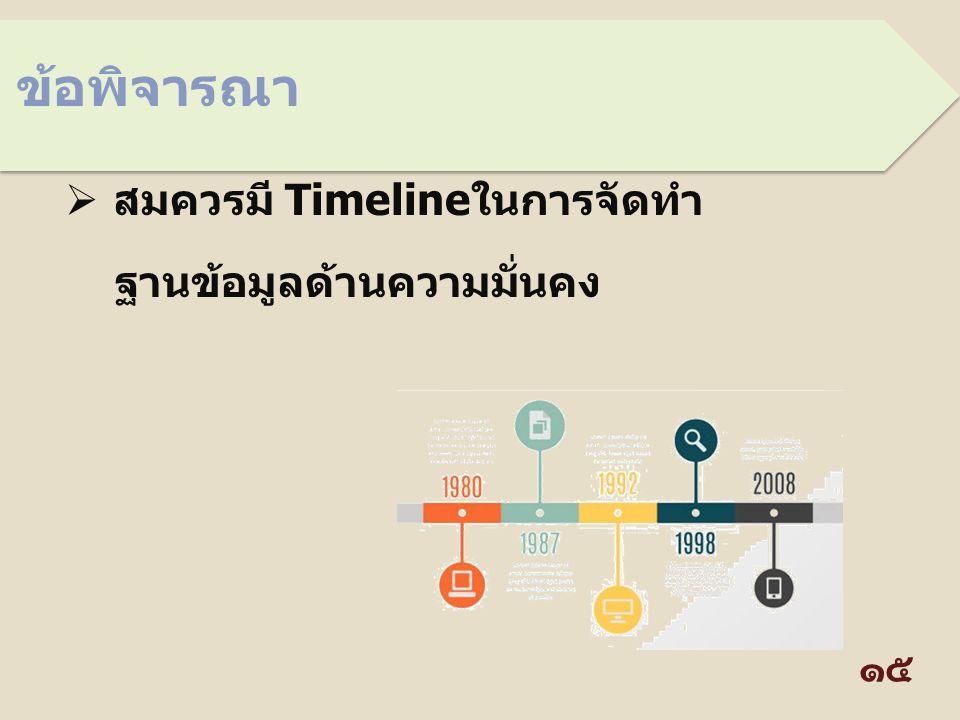  สมควรมี Timeline ในการจัดทำ ฐานข้อมูลด้านความมั่นคง ข้อพิจารณา ๑๕