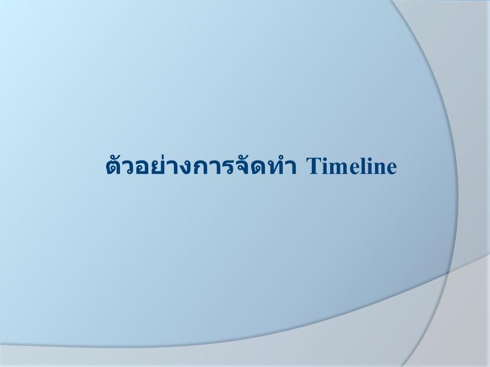 ตัวอย่างการจัดทำ Timeline