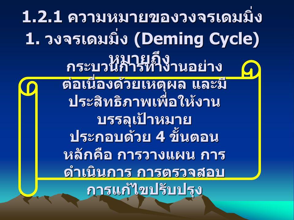 1.2.1 ความหมายของวงจรเดมมิ่ง 1.2.1 ความหมายของวงจรเดมมิ่ง 1. วงจรเดมมิ่ง (Deming Cycle) หมายถึง 1. วงจรเดมมิ่ง (Deming Cycle) หมายถึง กระบวนการทำงานอย