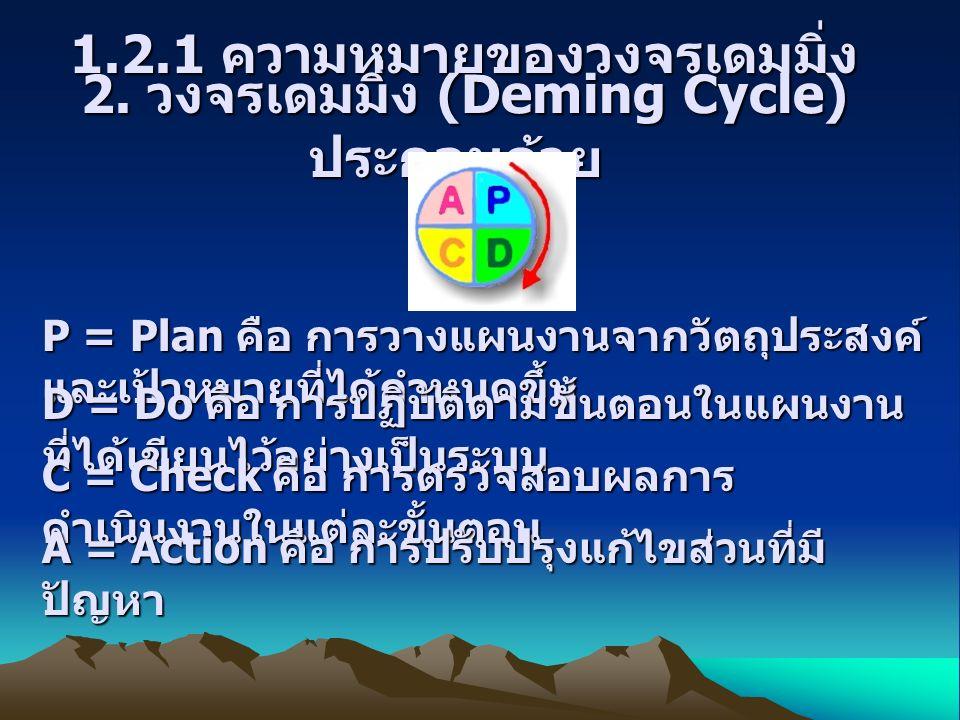 1.2.1 ความหมายของวงจรเดมมิ่ง 1.2.1 ความหมายของวงจรเดมมิ่ง 2. วงจรเดมมิ่ง (Deming Cycle) ประกอบด้วย 2. วงจรเดมมิ่ง (Deming Cycle) ประกอบด้วย P = Plan ค