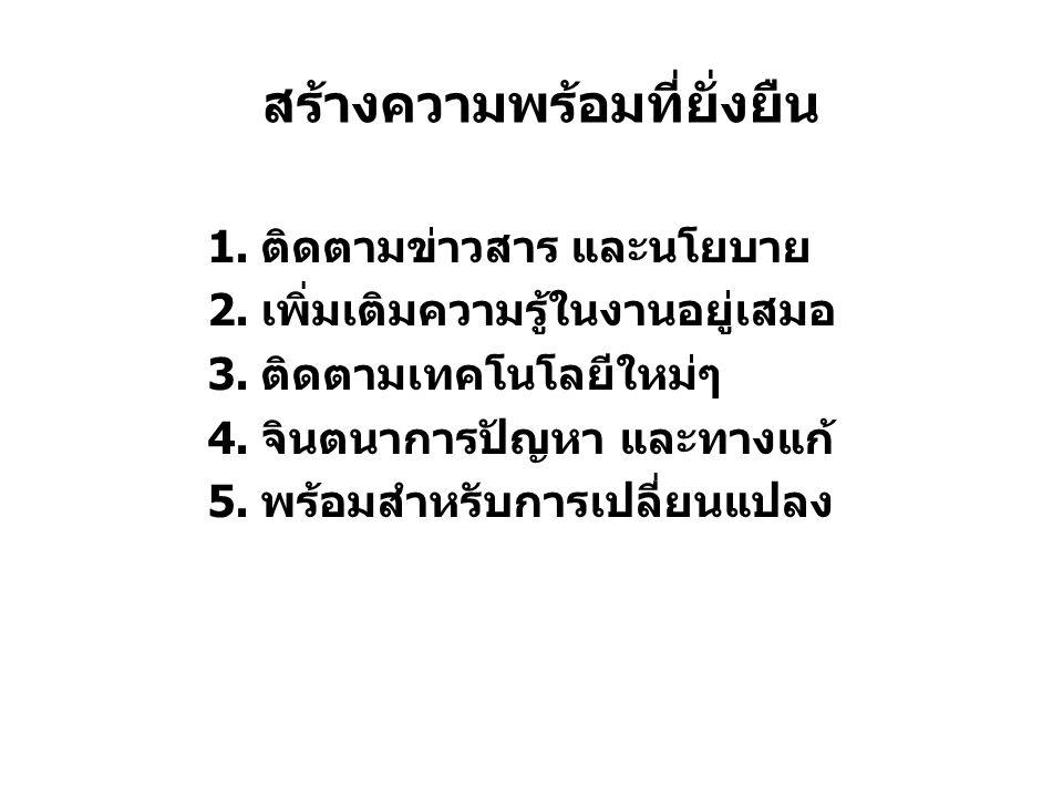 เทคนิค การแก้ปัญหาอย่างเป็นระบบ 1.ทำความเข้าใจสภาพ ปัญหา 2.กำหนดสภาพปัญหา เบื้องต้น 3.วิเคราะห์หาสาเหตุ 4.หาวิธีแก้ไข 5.ตัดสินใจเลือกวิธี 6.วางแผนแก้ปัญหา 7.ติดตามประเมินผล 8.วางมาตรการป้องกัน