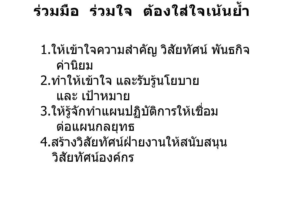 1.ความมั่นใจ 2.ความมุ่งมั่น 3.การสร้างสรรค์ 4.ความคิดริเริ่ม 5.ความเชื่อมั่น 6.ความเมตตา กรุณา 7.การทำบุญกุศล 8.การทำความดี 9.การให้ทาน 10.การให้อภัย 11.การรู้เท่าทันความชั่ว 12.การชื่นชมยินดี 13.ความจริงใจ 14.ความมีศรัทธา 15.การเสียสละ พลังด้านบวก