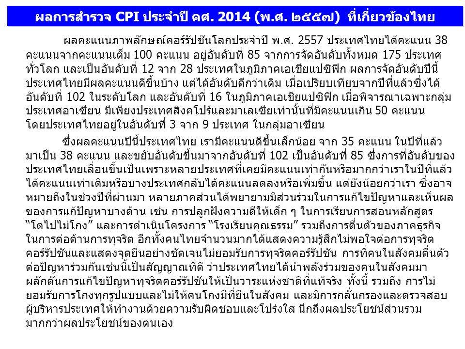 ผลคะแนนภาพลักษณ์คอร์รัปชันโลกประจำปี พ.ศ. 2557 ประเทศไทยได้คะแนน 38 คะแนนจากคะแนนเต็ม 100 คะแนน อยู่อันดับที่ 85 จากการจัดอันดับทั้งหมด 175 ประเทศ ทั่