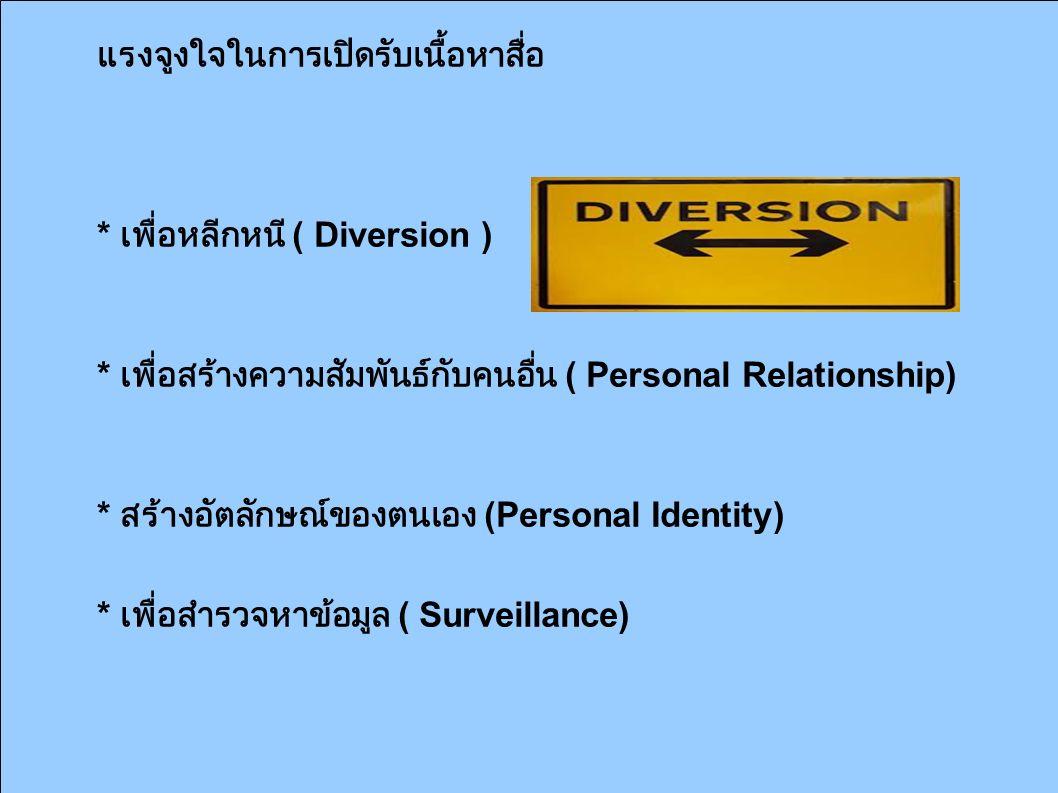 แรงจูงใจในการเปิดรับเนื้อหาสื่อ * เพื่อหลีกหนี ( Diversion ) * เพื่อสร้างความสัมพันธ์กับคนอื่น ( Personal Relationship) * สร้างอัตลักษณ์ของตนเอง (Pers