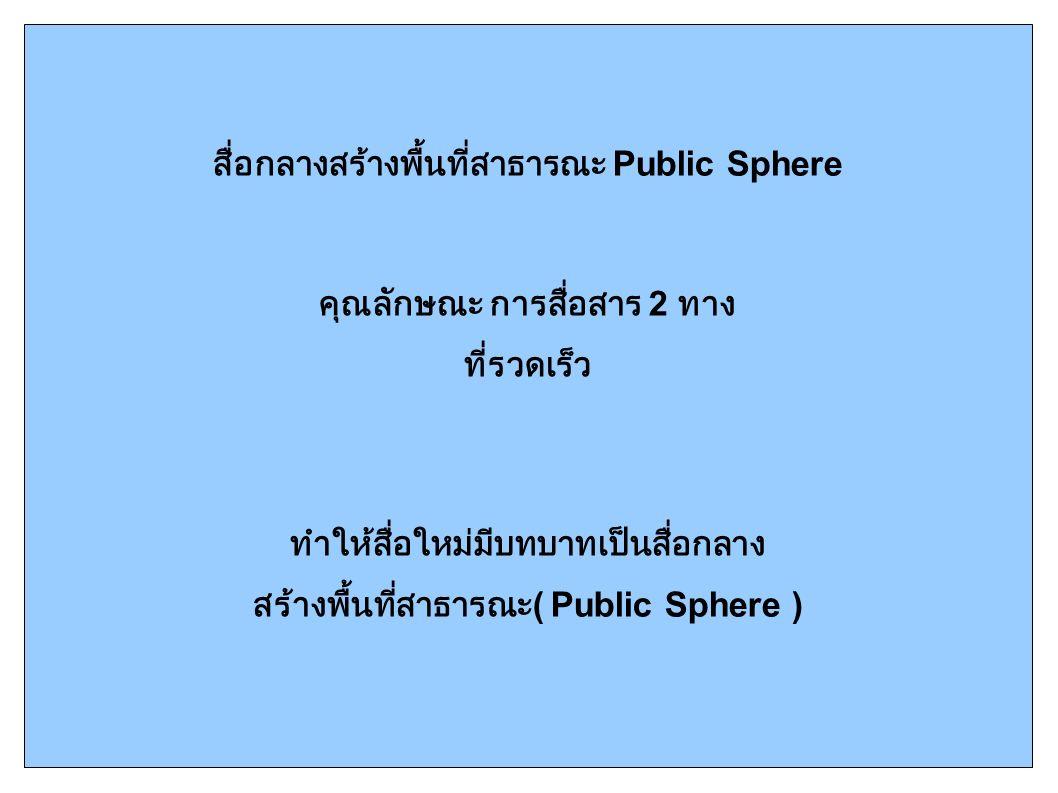 สื่อกลางสร้างพื้นที่สาธารณะ Public Sphere คุณลักษณะ การสื่อสาร 2 ทาง ที่รวดเร็ว ทำให้สื่อใหม่มีบทบาทเป็นสื่อกลาง สร้างพื้นที่สาธารณะ ( Public Sphere )