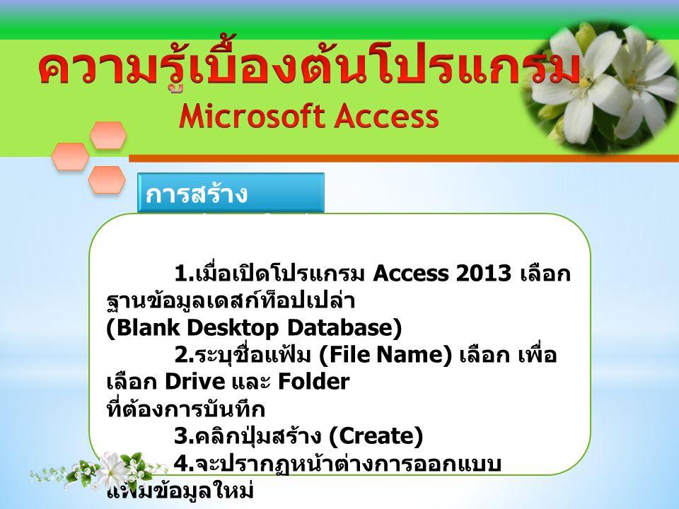 1. เมื่อเปิดโปรแกรม Access 2013 เลือก ฐานข้อมูลเดสก์ท็อปเปล่า (Blank Desktop Database) 2. ระบุชื่อแฟ้ม (File Name) เลือก เพื่อ เลือก Drive และ Folder