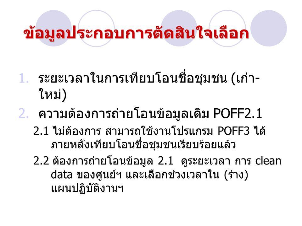 องค์ประกอบ ( ร่าง ) แผนการใช้งาน POFF3 1.แบ่งศูนย์ฯ เป็นกลุ่มๆ ละ 4 ศูนย์ฯ 2.