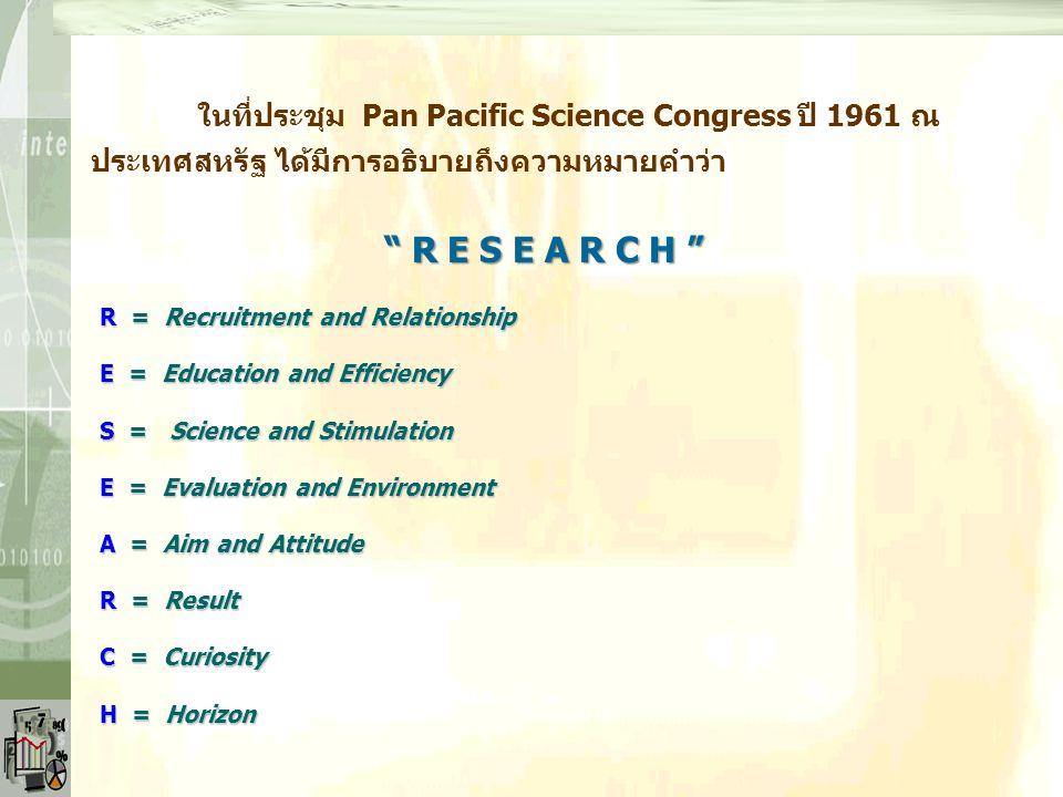 สุชาติ ประสิทธิรัฐสินธุ์ (2540) ให้ความหมาย การวิจัย ว่า กระบวนการแสวงหาความรู้ความเข้าใจที่ถูกต้องในสิ่งที่ต้องการ ศึกษา โดยที่มี … - การเก็บรวบรวมข้อมูล - การจัดระเบียบข้อมูล - การวิเคราะห์ข้อมูล - การตีความหมายผลการวิเคราะห์ ทั้งนี้เพื่อให้ได้มาซึ่งคำตอบอันถูกต้อง กระบวนการ = กิจกรรมต่างๆ ที่ได้กระทำขึ้นโดยมีความเกี่ยวโยง ต่อเนื่องกันอย่างมีระบบเพื่อให้บรรลุถึงเป้าหมาย ความหมายการวิจัยทั่วไป