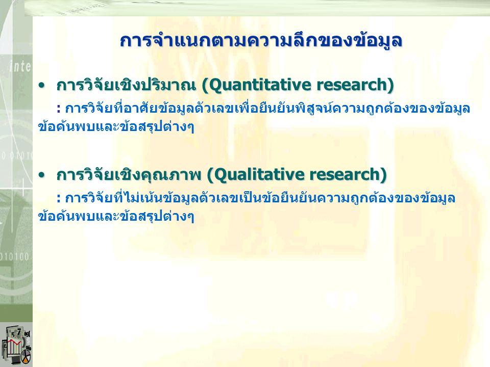 การจำแนกตามระดับหน่วยวิเคราะห์ การวิจัยระดับจุลภาค (Micro level)การวิจัยระดับจุลภาค (Micro level) : การวิจัยปรากฏการณ์เกี่ยวกับลักษณะต่างๆ บุคคล อาจจะ