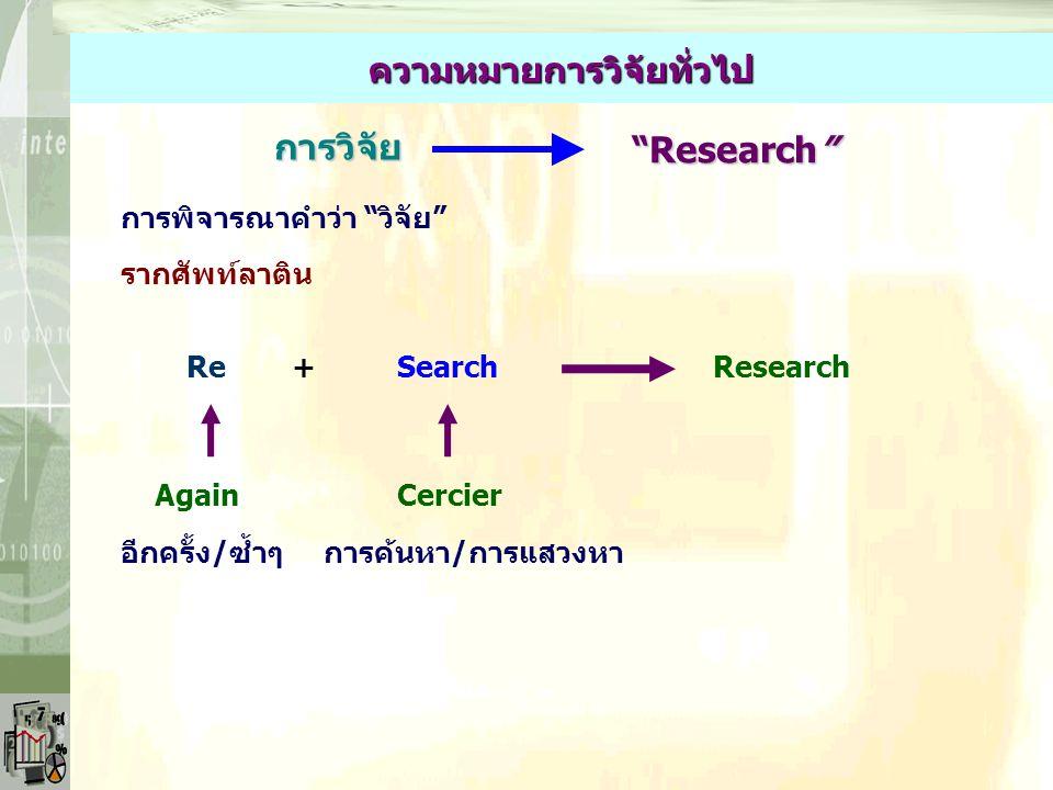  ความหมายการวิจัยทั่วไป  ความหมายการวิจัยทางธุรกิจ  แนวคิดพื้นฐานการวิจัย  การจำแนกประเภท  มิติต่างๆ ประเภทของการวิจัย  การออกแบบการวิจัยในระดับ