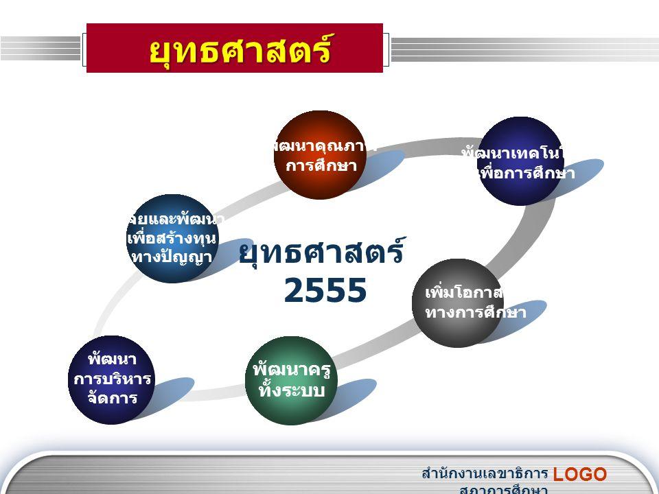 LOGO ยุทธศาสตร์ ยุทธศาสตร์ วิจัยและพัฒนา เพื่อสร้างทุน ทางปัญญา พัฒนาคุณภาพ การศึกษา พัฒนาเทคโนโลยี เพื่อการศึกษา เพิ่มโอกาส ทางการศึกษา พัฒนาครู ทั้งระบบ ยุทธศาสตร์ 2555 พัฒนา การบริหาร จัดการ สำนักงานเลขาธิการ สภาการศึกษา