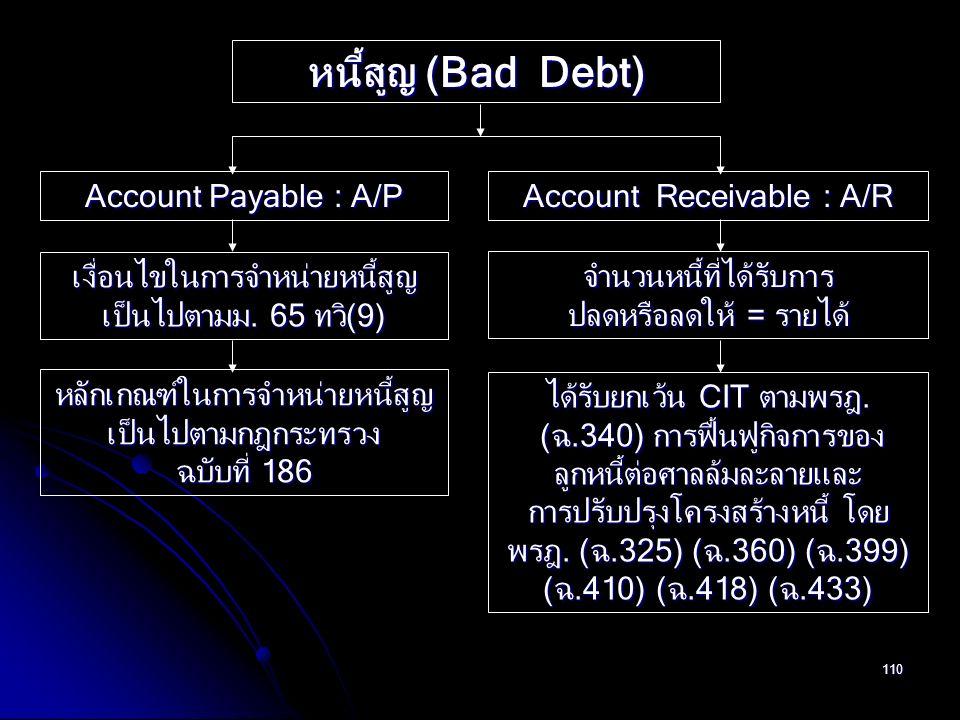 110 หนี้สูญ (Bad Debt) Account Payable : A/P Account Receivable : A/R เงื่อนไขในการจำหน่ายหนี้สูญ เป็นไปตามม. 65 ทวิ(9) หลักเกณฑ์ในการจำหน่ายหนี้สูญ เ