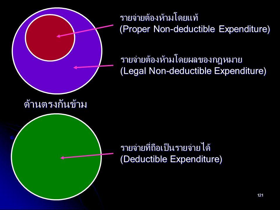 121 รายจ่ายต้องห้ามโดยแท้ (Proper Non-deductible Expenditure) รายจ่ายต้องห้ามโดยผลของกฎหมาย (Legal Non-deductible Expenditure) รายจ่ายที่ถือเป็นรายจ่า