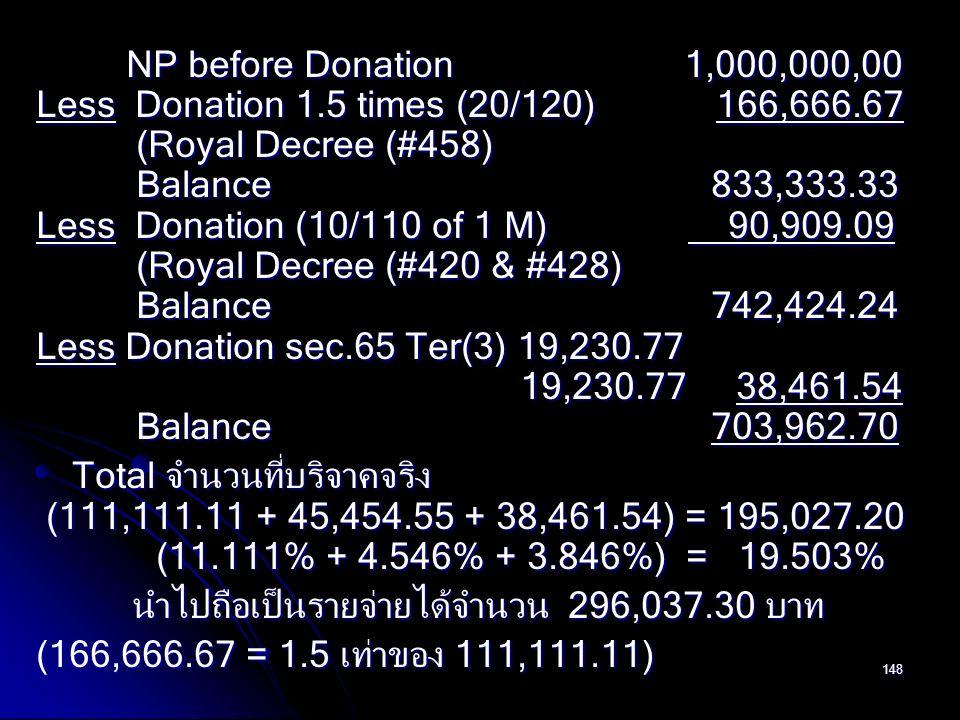 148 NP before Donation 1,000,000,00 NP before Donation 1,000,000,00 Less Donation 1.5 times (20/120) 166,666.67 (Royal Decree (#458) (Royal Decree (#4