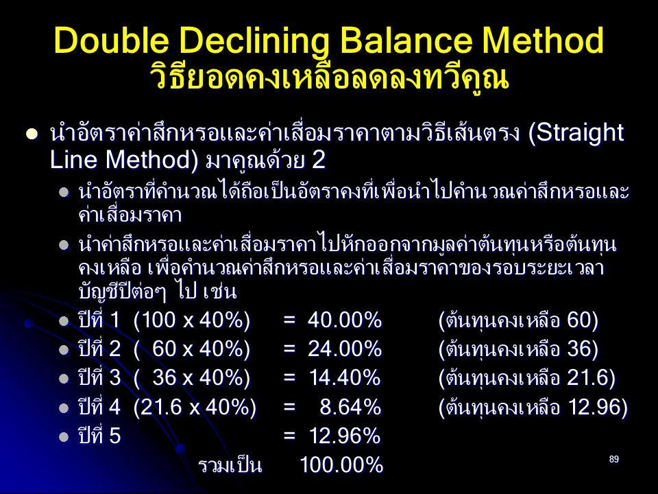 89 Double Declining Balance Method วิธียอดคงเหลือลดลงทวีคูณ นำอัตราค่าสึกหรอและค่าเสื่อมราคาตามวิธีเส้นตรง (Straight Line Method) มาคูณด้วย 2 นำอัตราค